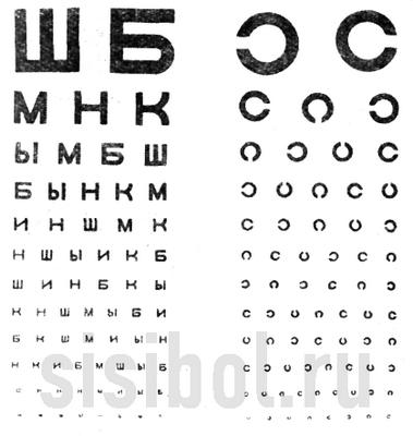 Лазерная коррекция зрения можно ли беременеть